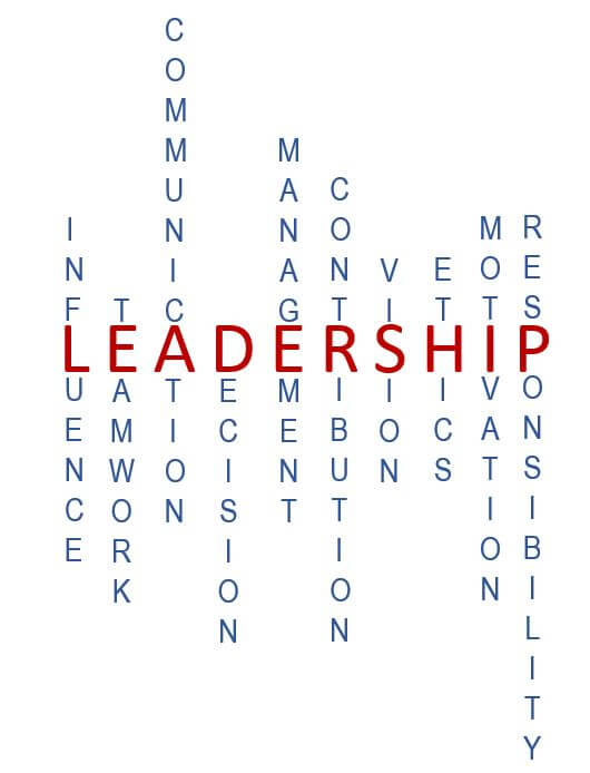 Leadership Acronym